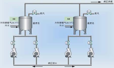 供暖监控报警系统-南京博纳睿通软件科技有限公司
